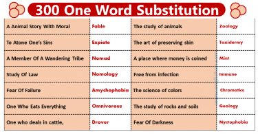 300 One Word Substitution