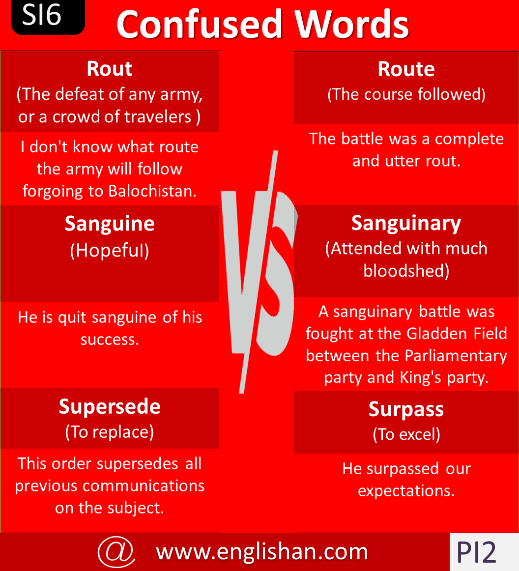List of Confused Words in English