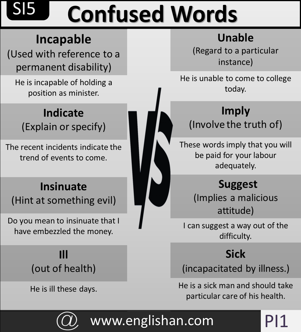Confused Words with Meanings and Sentences