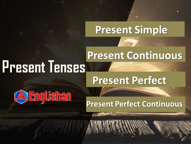 Present Tenses expressing an action that is currently going on or habitually performed, here are rules, formula and sentences with flashcards.