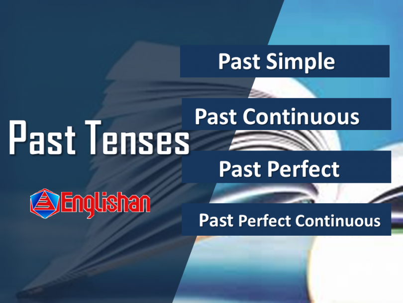 Past tenses expressing an action that has happened or a state that previously existed.Rule, Sentences with Flashcards are here.