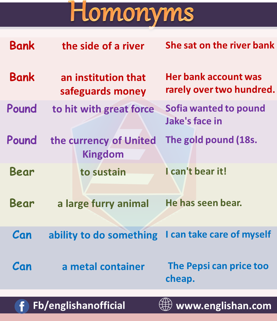 Homonyms examples and meanings, Homophones examples and Homographs examples with their meanings.