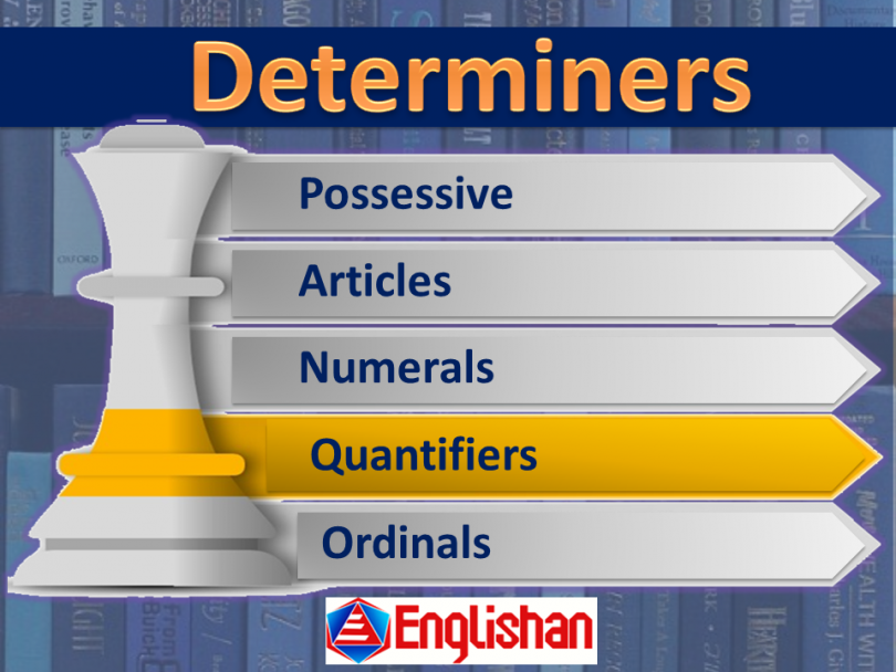 Determiners Uses and Purpose with their Examples. determiners are used to denote specific or particular things. Example: The man is behaving so strangely.