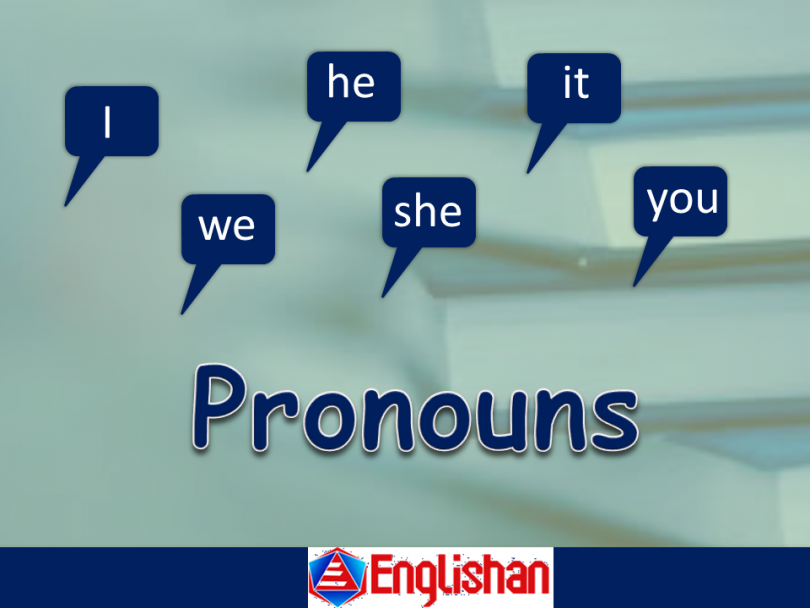 Pronouns Words, Kinds with Examples. A word that can function as a noun phrase used by it and that refers either to the participants in the discourse.