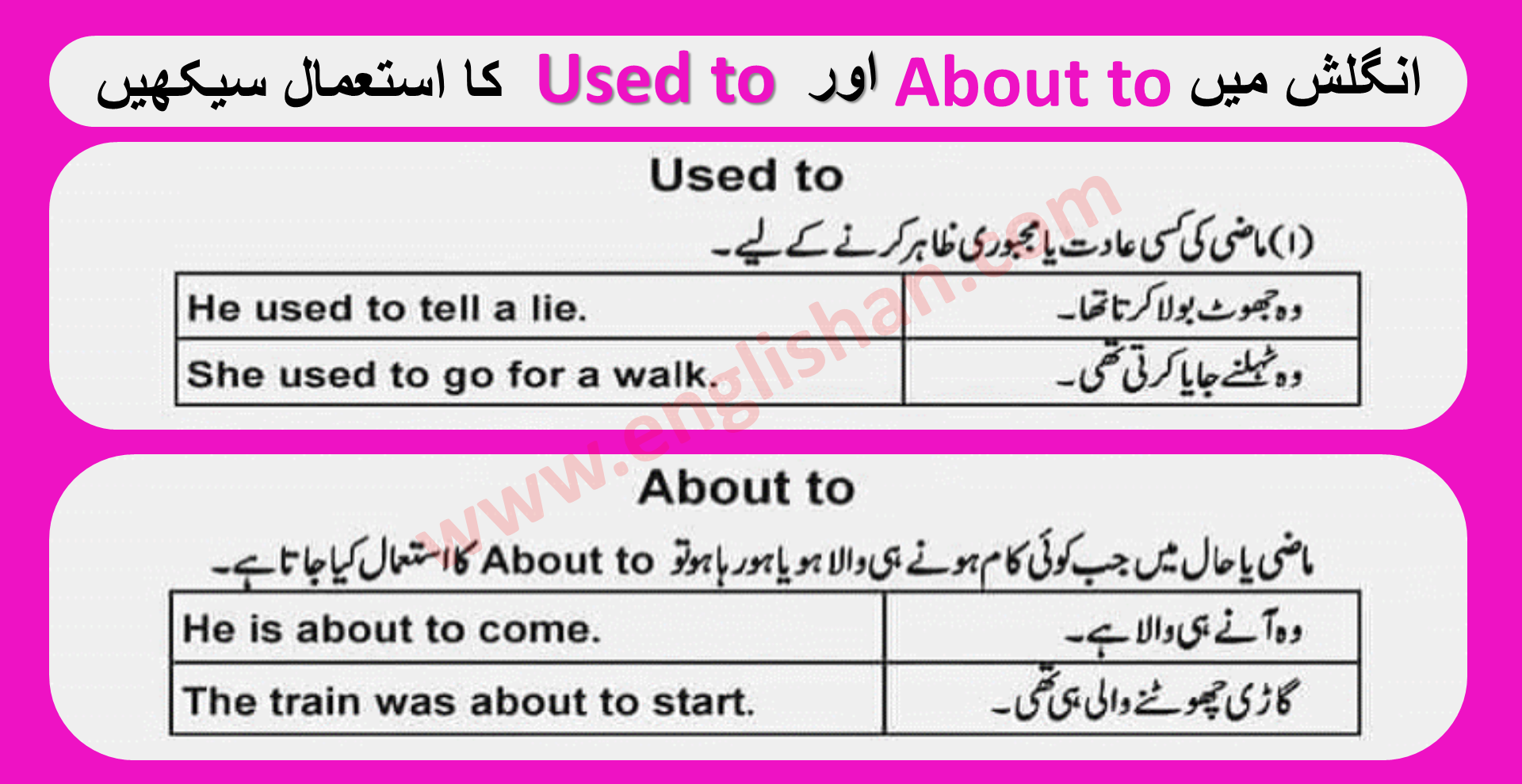 List of Modal Verbs Used to and About to with Examples PDF