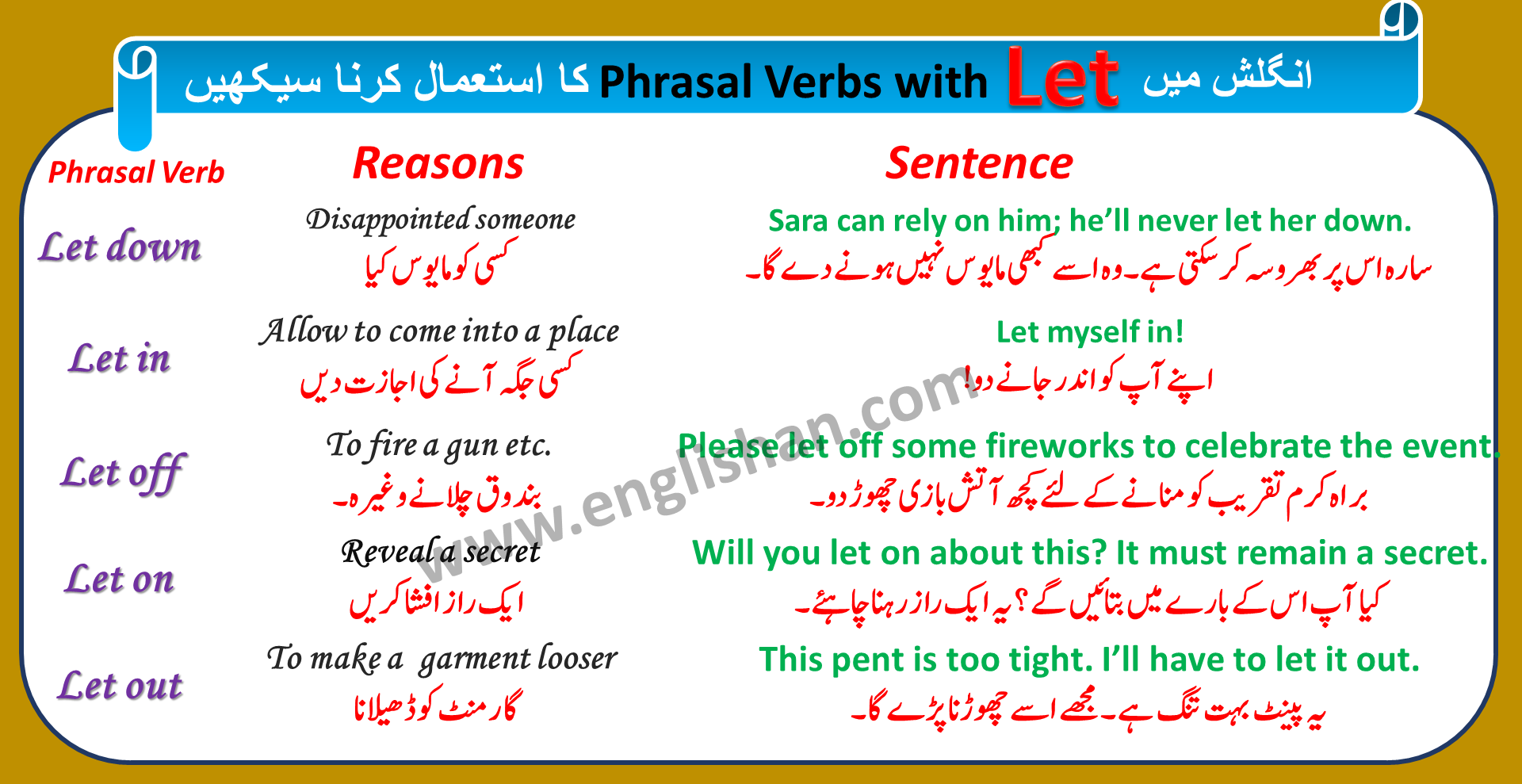 Phrasal Verbs with Let with Sentences and Meanings Download PDF