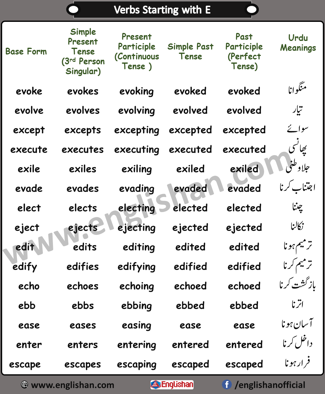Words Starting With E - English Vocabulary Word List