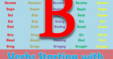 Verbs Starting with B | Regular & Irregular Verbs .This quick guide will show you how to use the various verb forms, including the root form of the verb.