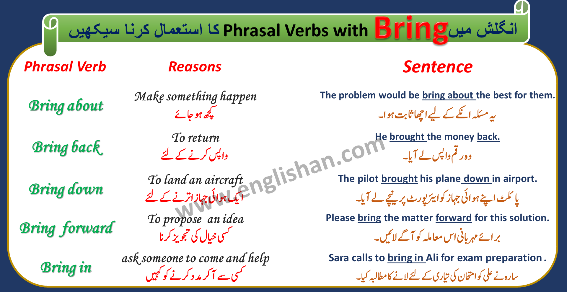 phrasal verb with bring