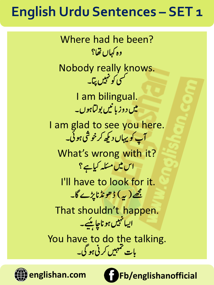 English Sentences of Daily Use with Urdu with PDF - SET 1