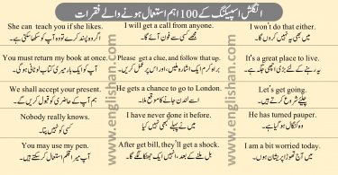 English Sentences of Daily Use with Urdu with PDF
