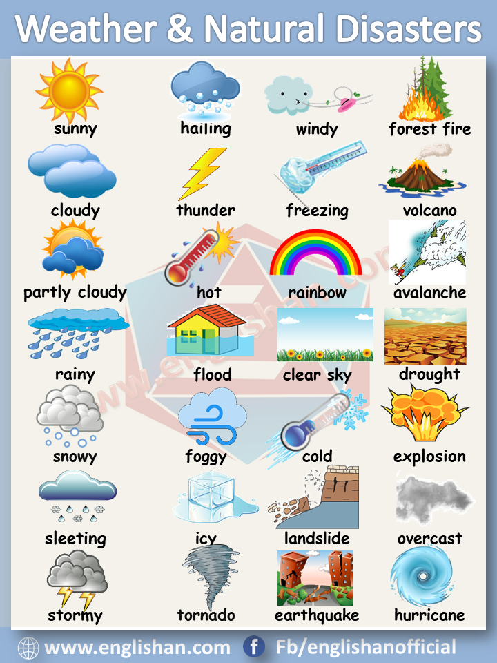 Weather & Natural Disaster Vocabulary