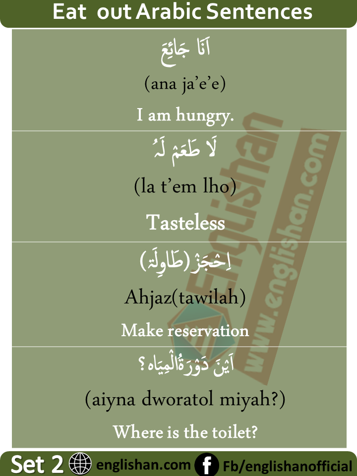 At the restaurant Sentences in Arabic with English with PDF – SET2