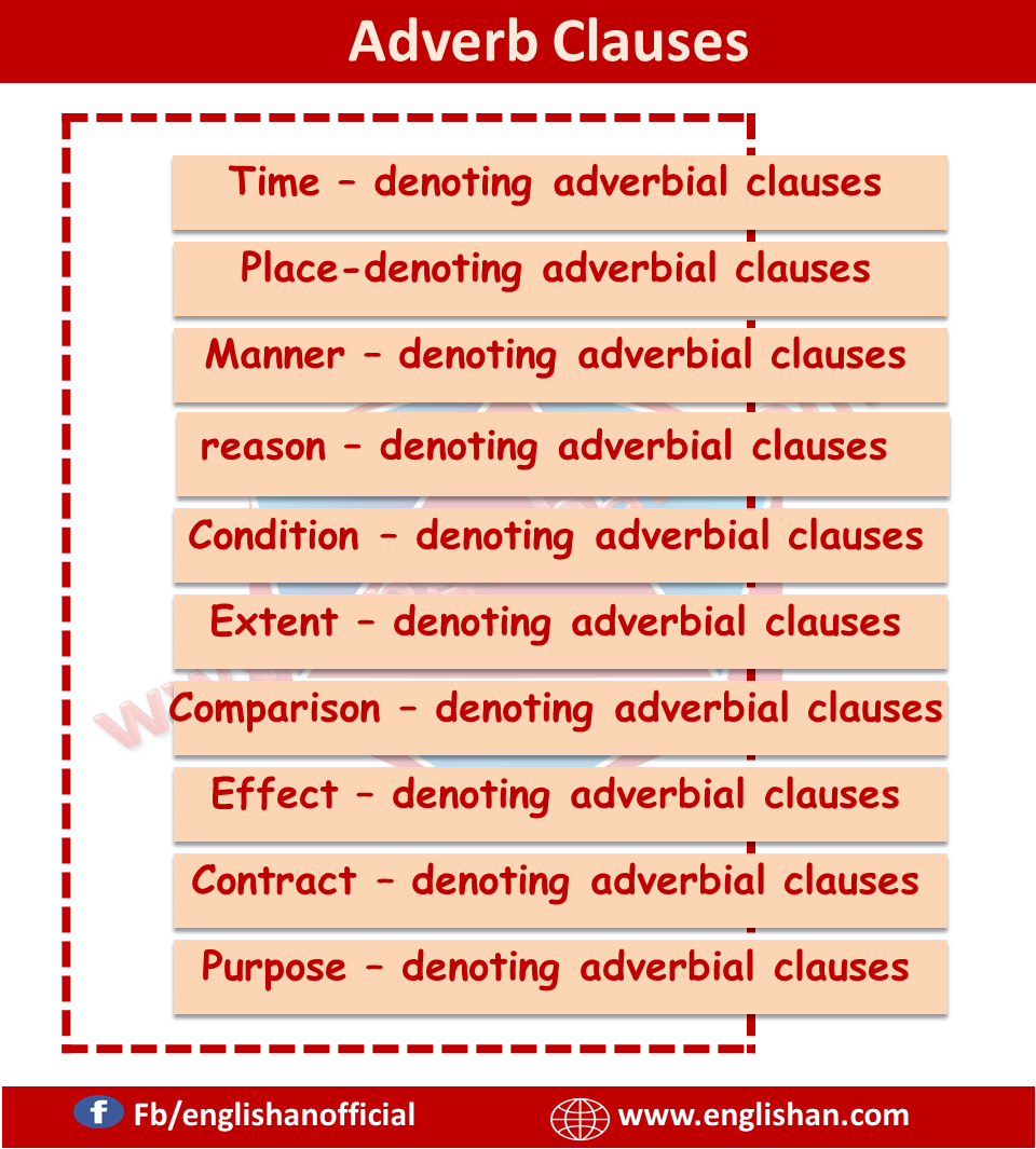 adverb clauses and its kind