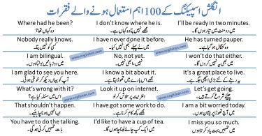 100 Sentences with Urdu Meanings