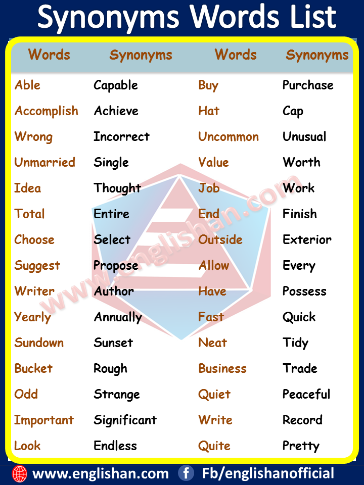 100 Synonyms Words List