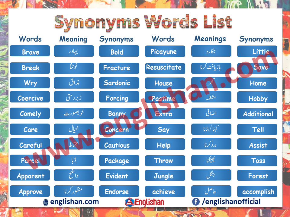 200 Important Synonyms Words List