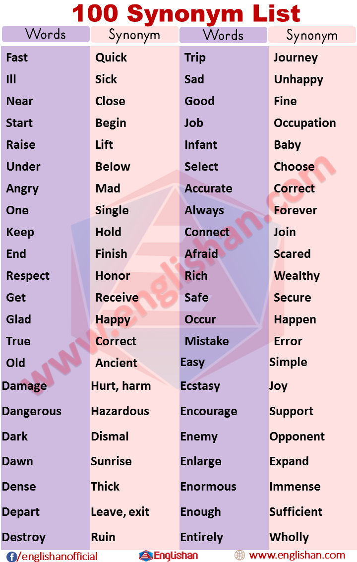 list of synonyms and antonyms