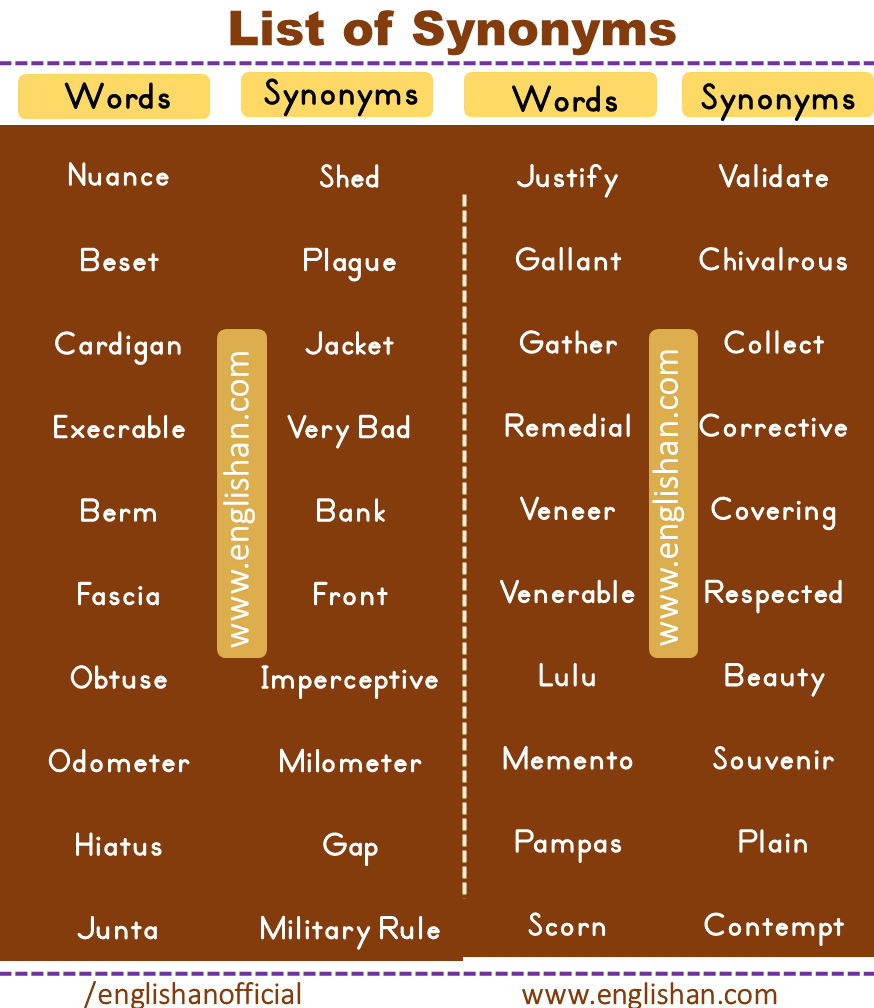 200 List of Synonyms for Student