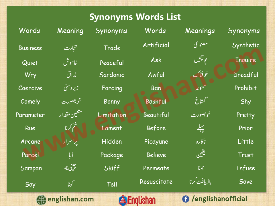 Examples of Synonyms Words PDF File