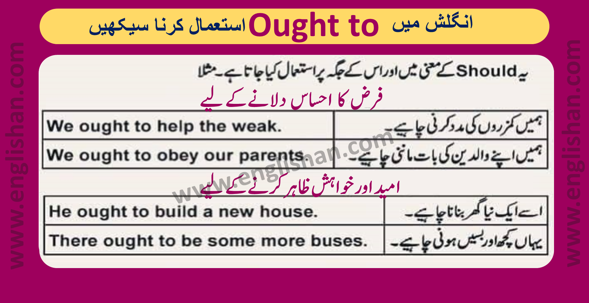 List of Modal Verbs Ought to with Examples PDF