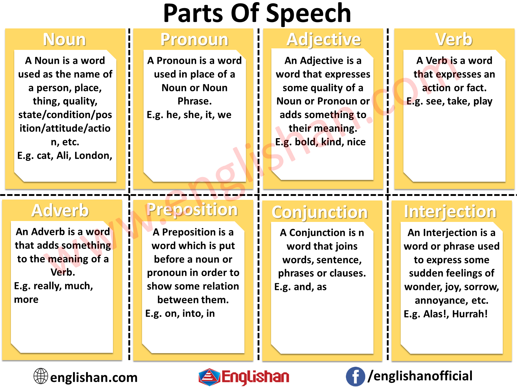 Parts of Speech with Examples and Exercise