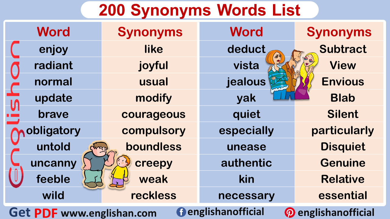 Synonyms List with Meaning In English