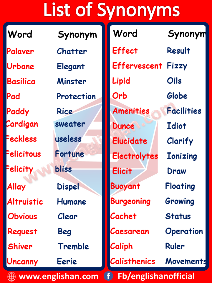 500 Synonyms Words List