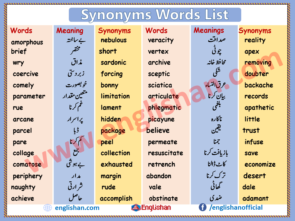 Important Synonyms Words List with Urdu Meanings PDF File