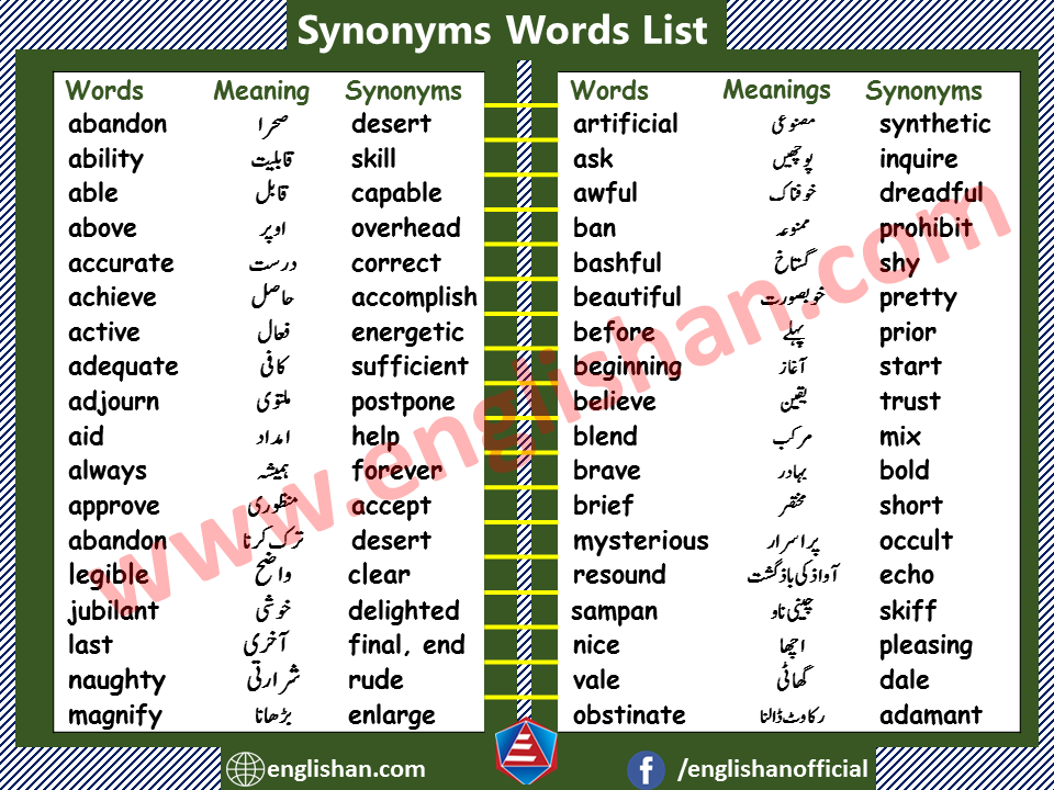 200 Synonyms Words List with Urdu Meanings PDF