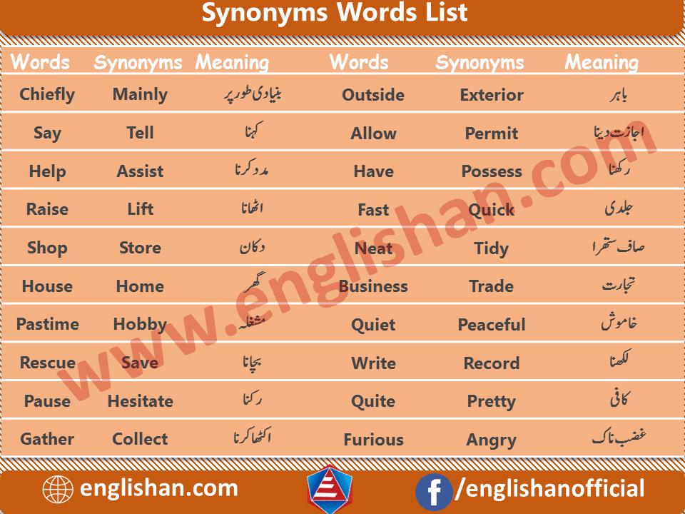 Important Synonyms List PDF