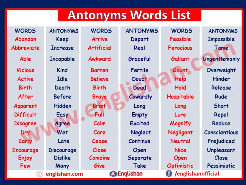 Antonyms Words List