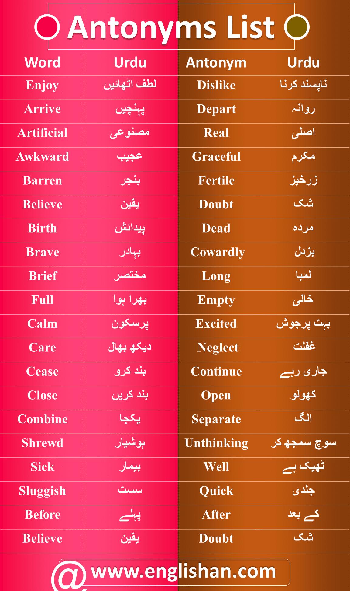 Antonyms Examples 100 with Urdu Meanings