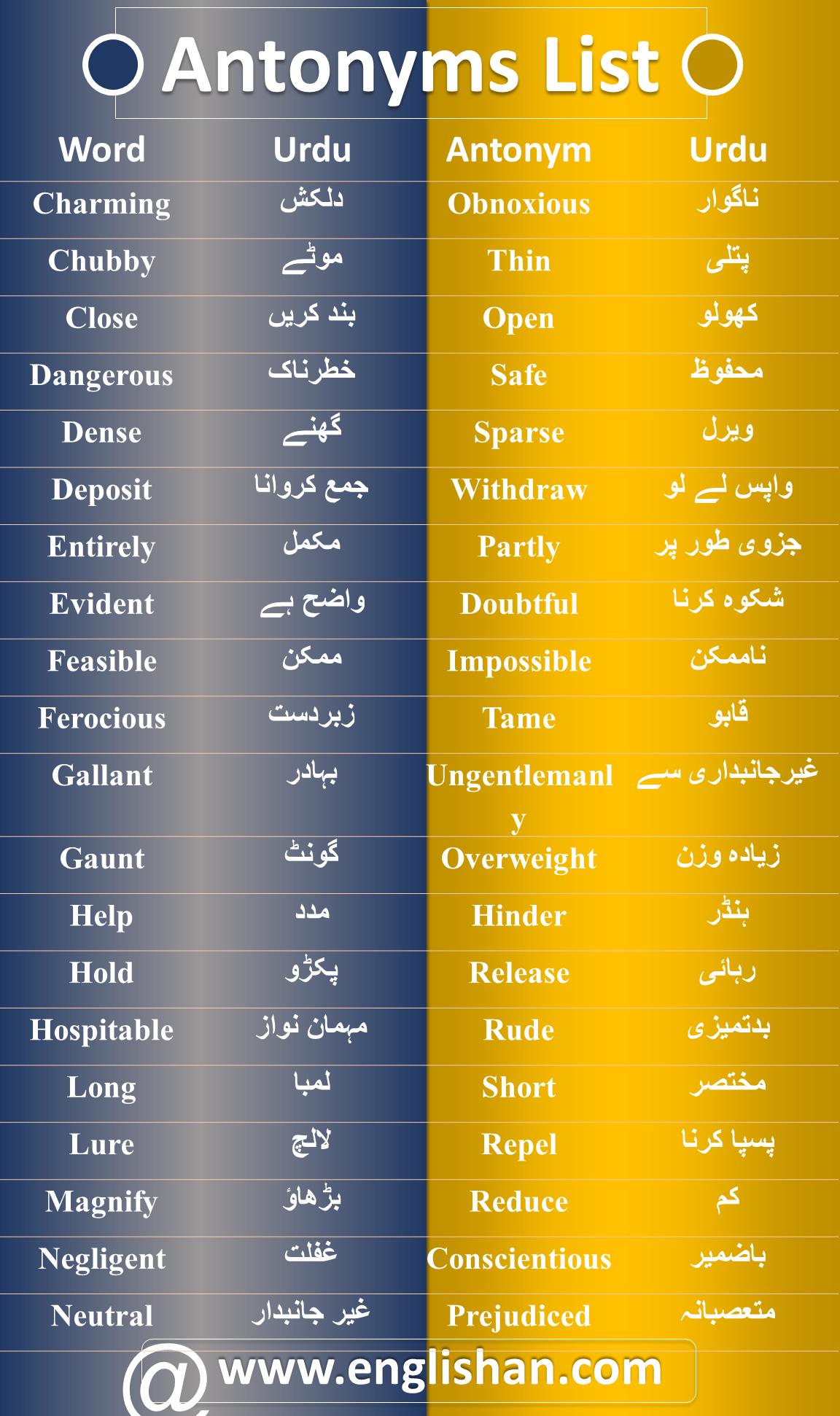 200 Antonyms Words List PDF