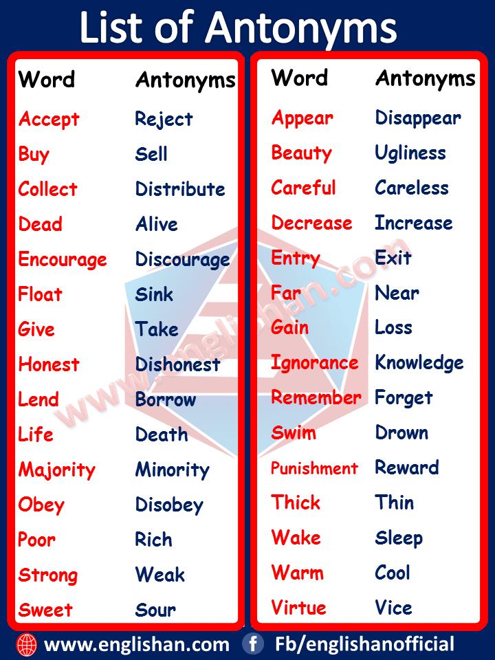 200 Antonyms Words List