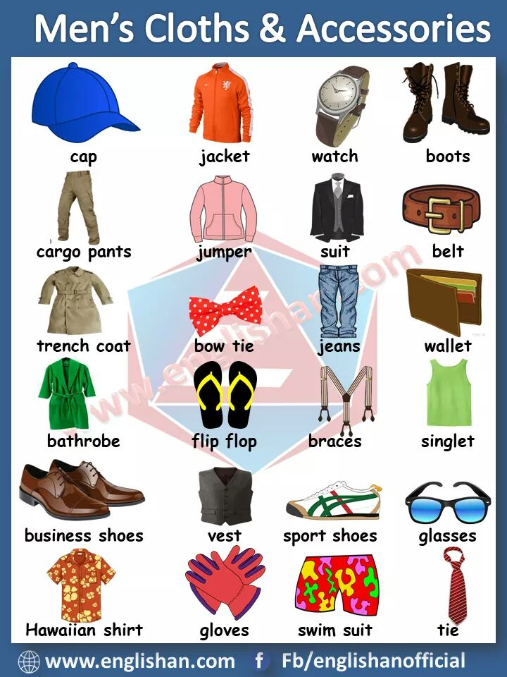 English Picture Vocabulary Men's clothes vocabulary