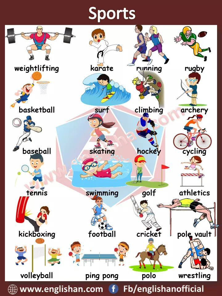 English Picture Vocabulary Sports vocabulary in English with pictures