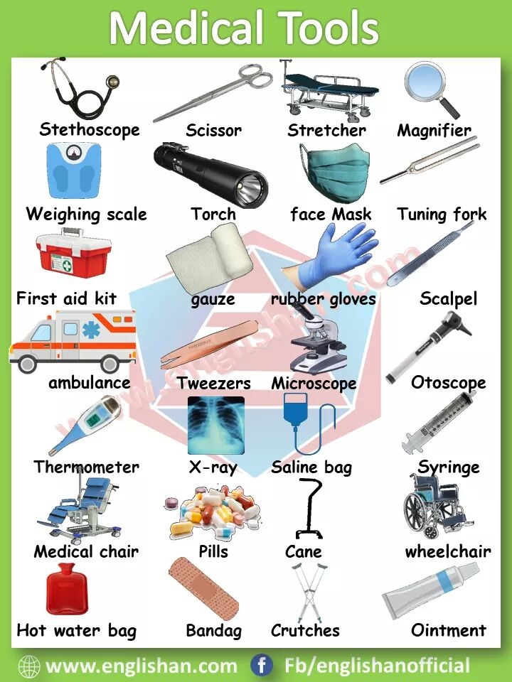 English Picture Vocabulary Medical Vocabulary in English