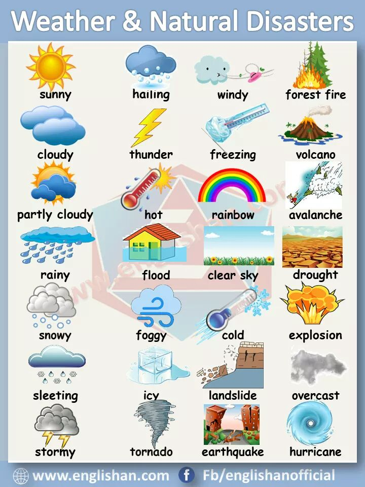 Picture Vocabulary Weather Vocabulary in English with pictures