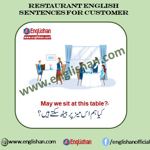 Basic Restaurant English Vocabulary with Urdu Meanings