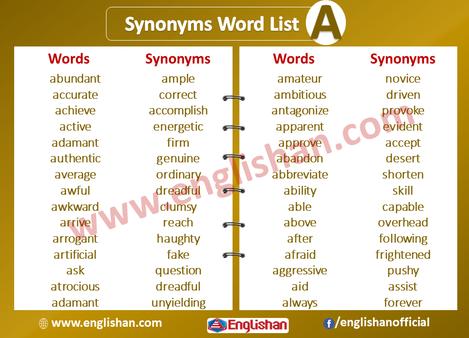 Synonyms List A To Z| Synonyms Word List - A