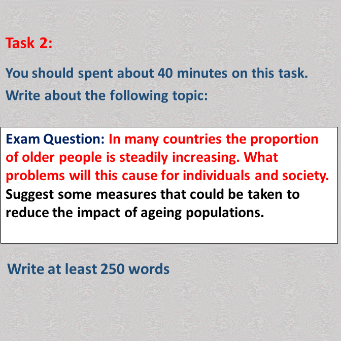 IELTS Essay Topics with Answers 2020