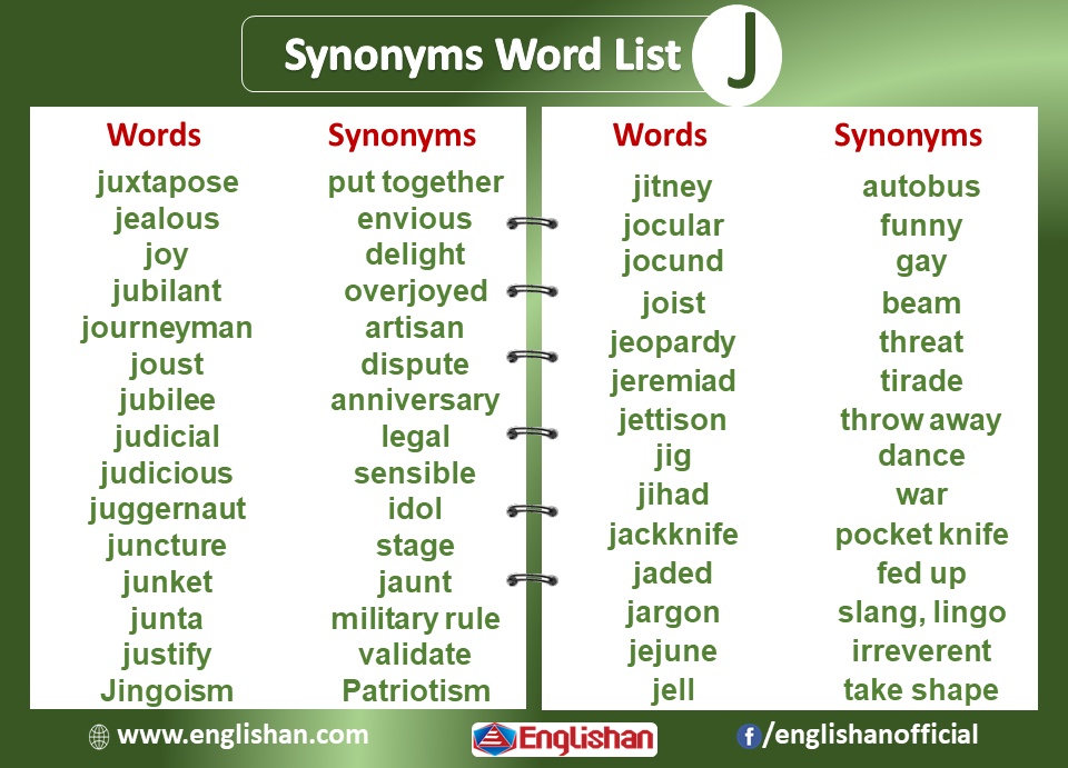 Synonyms List A To Z | Synonyms List J