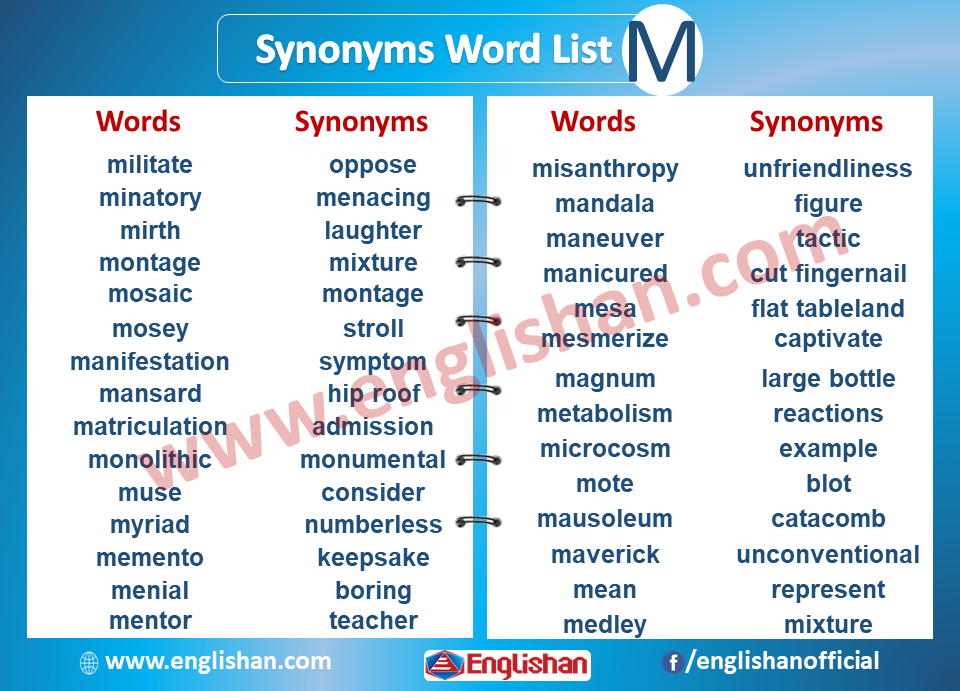 Synonyms List A To Z | Synonyms List M