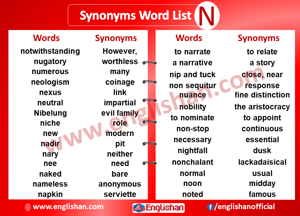 Synonyms List A To Z | Synonyms List N