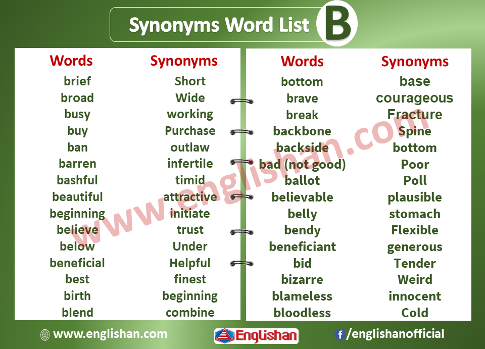 Synonyms Word List - B | Synonyms List A To Z|