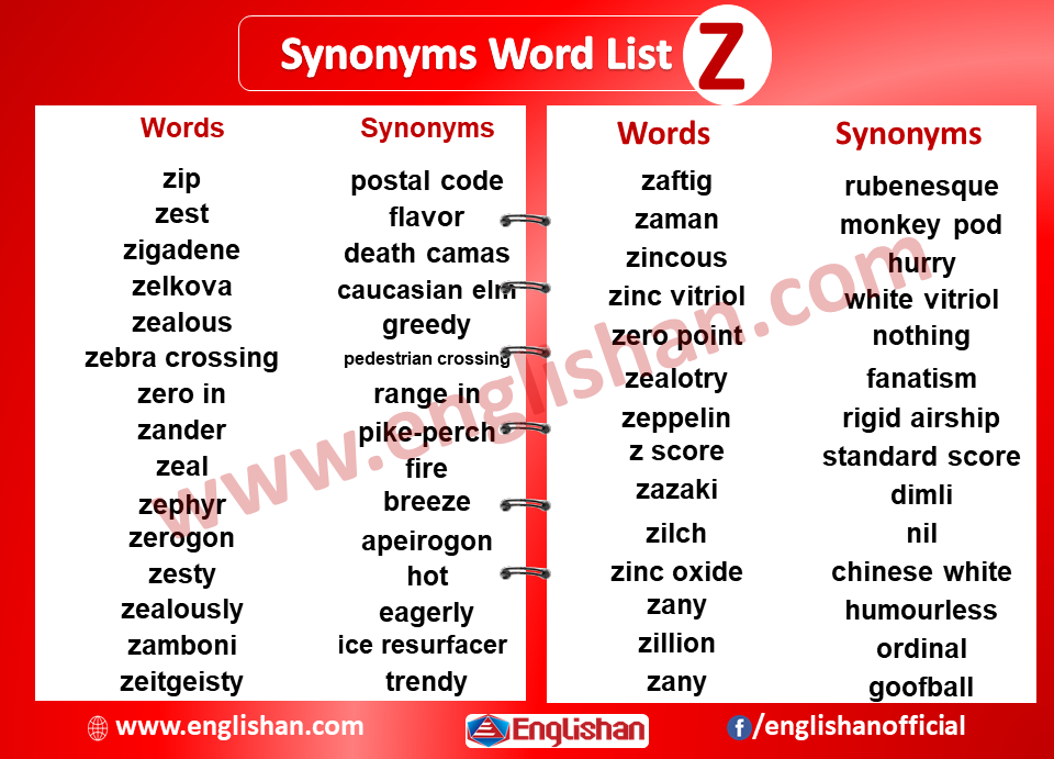 Synonym Words List Z
