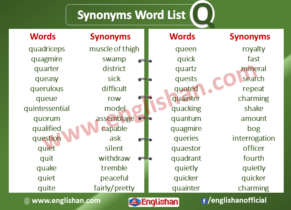 Synonyms Word List Q