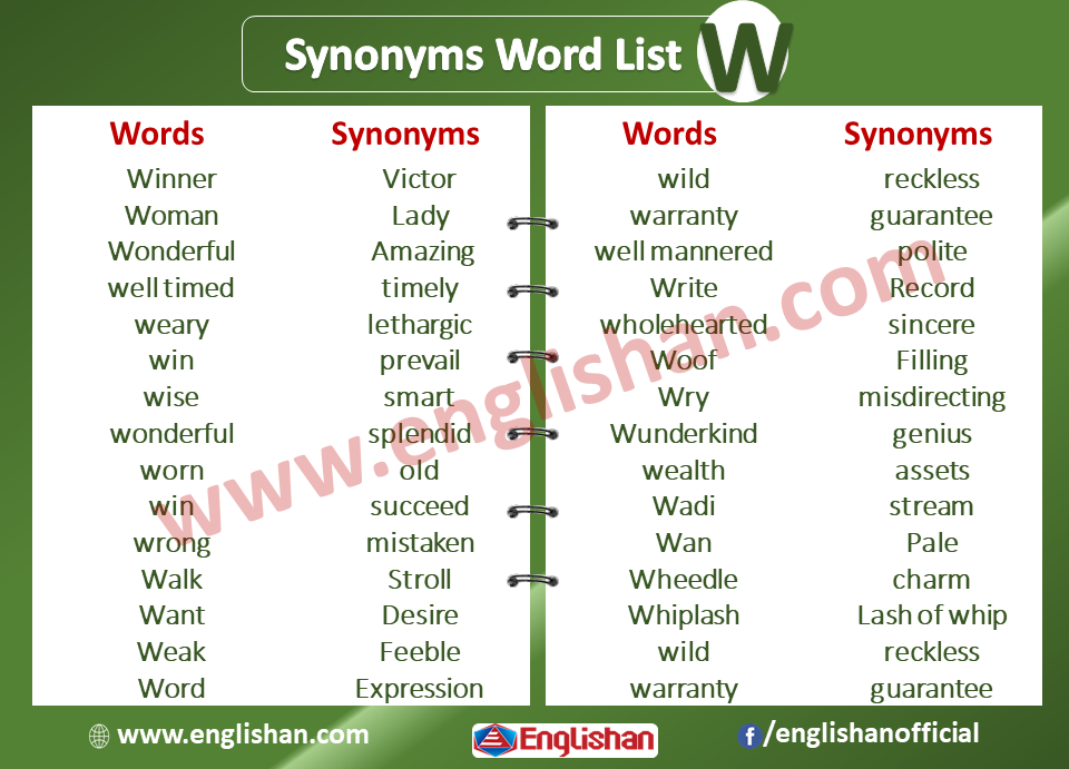 Synonyms Word List W