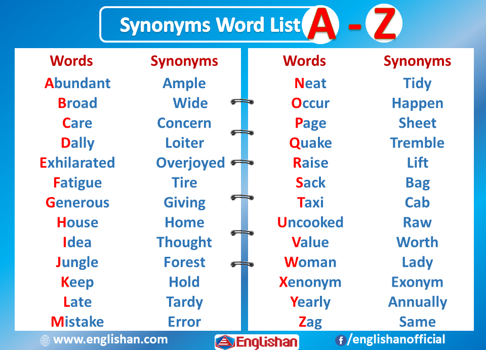 Synonyms List A To Z with PDF